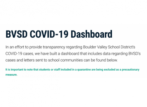 BVSD is monitoring all active cases and school-related exposure on their website.