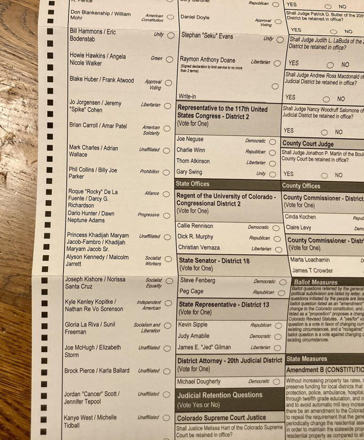 There are 19 candidates on the Colorado ballot.
