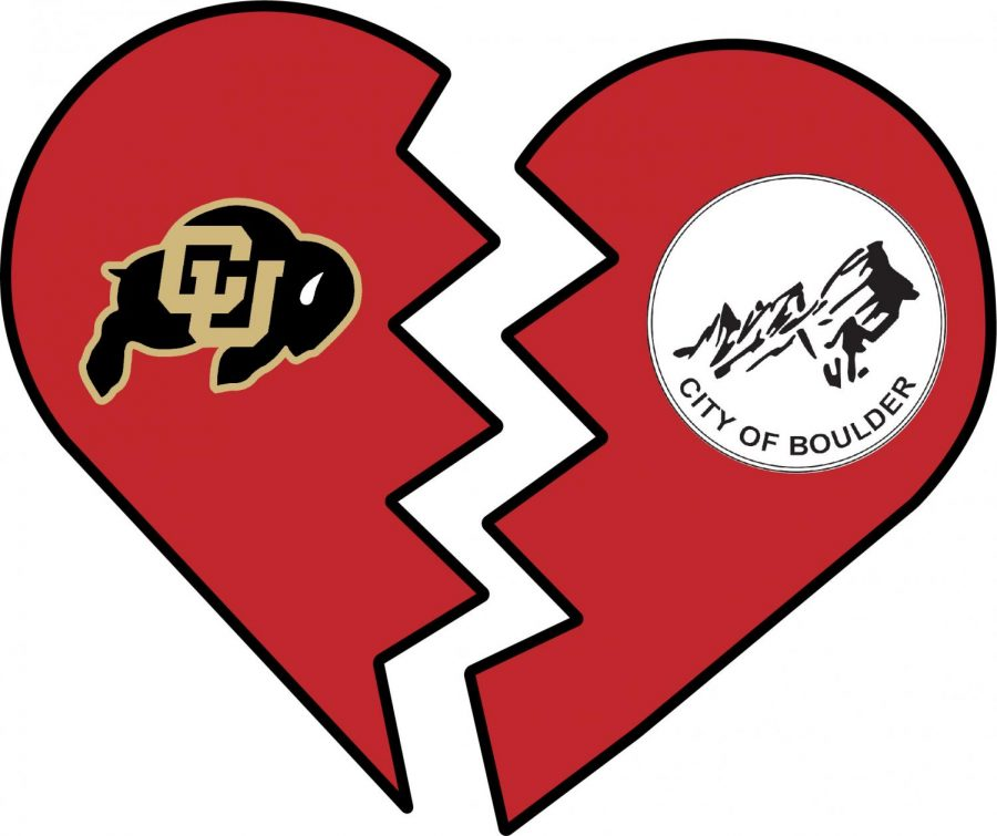 CU and the City of Boulder's relationship is on the rocks.